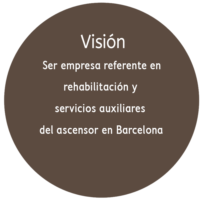 Fixit Barcelona vision